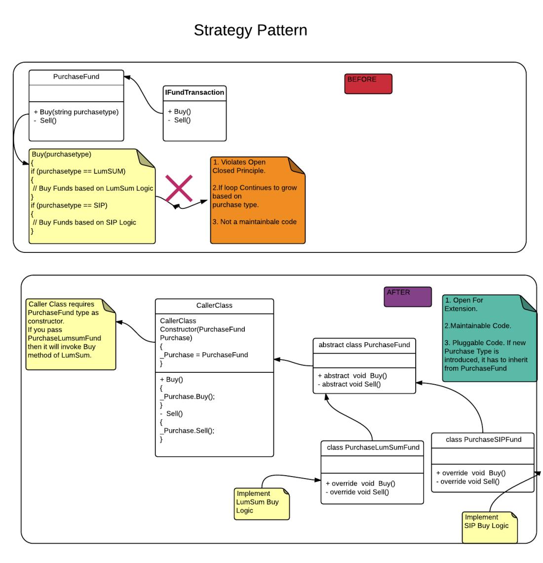 StartergyPattern - New Page